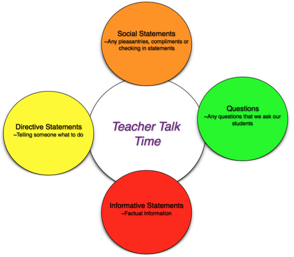 teacher-talk-time