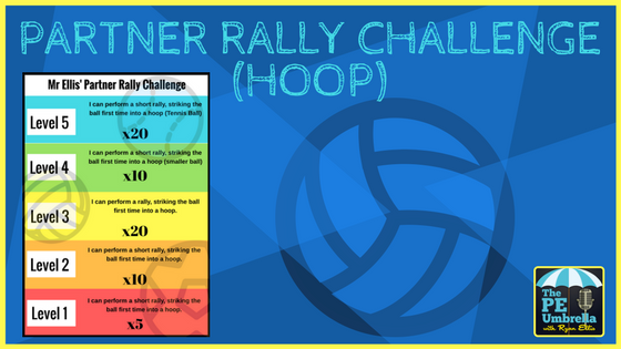 Partner rally challenge web
