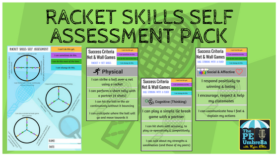 Racket Skills Self assessment web