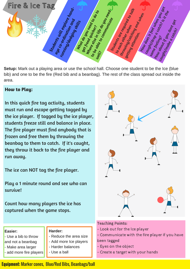 EYFS/Year 1 Fundamental Movement PE Scheme of work Pack 1
