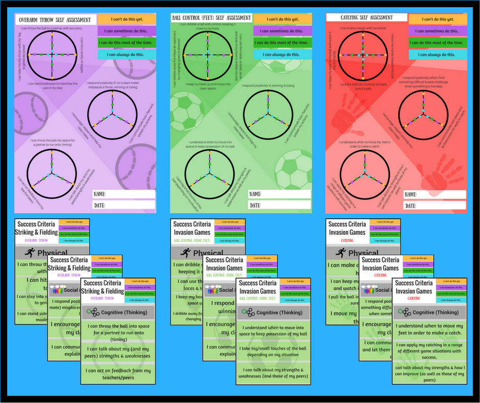 KS2 PE Fundamentals – Umbrella Assessment Pack (For Teacher or Student use)