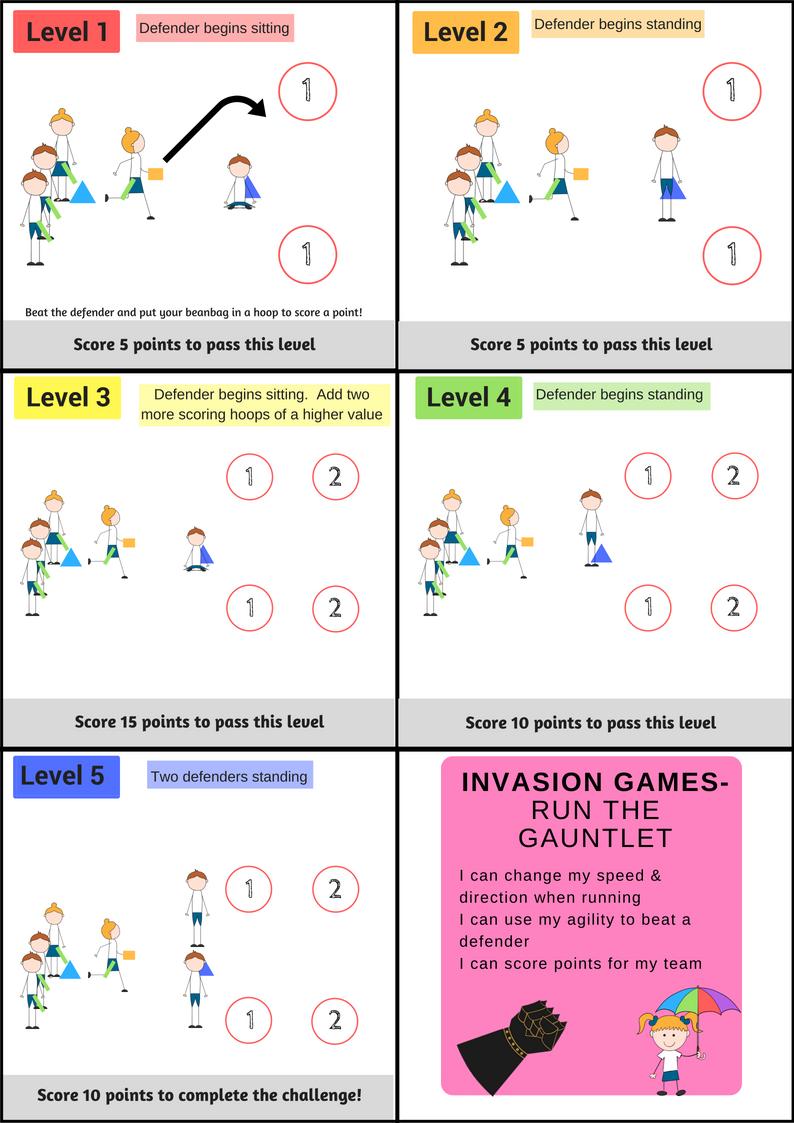 Year 3/4 Invasion Games Scheme of Work