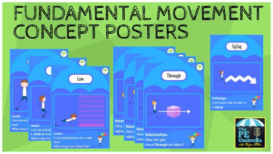 Fundamental Movement Posters